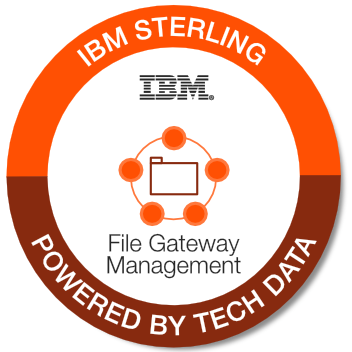 6F86G - Managing Sterling File Gateway